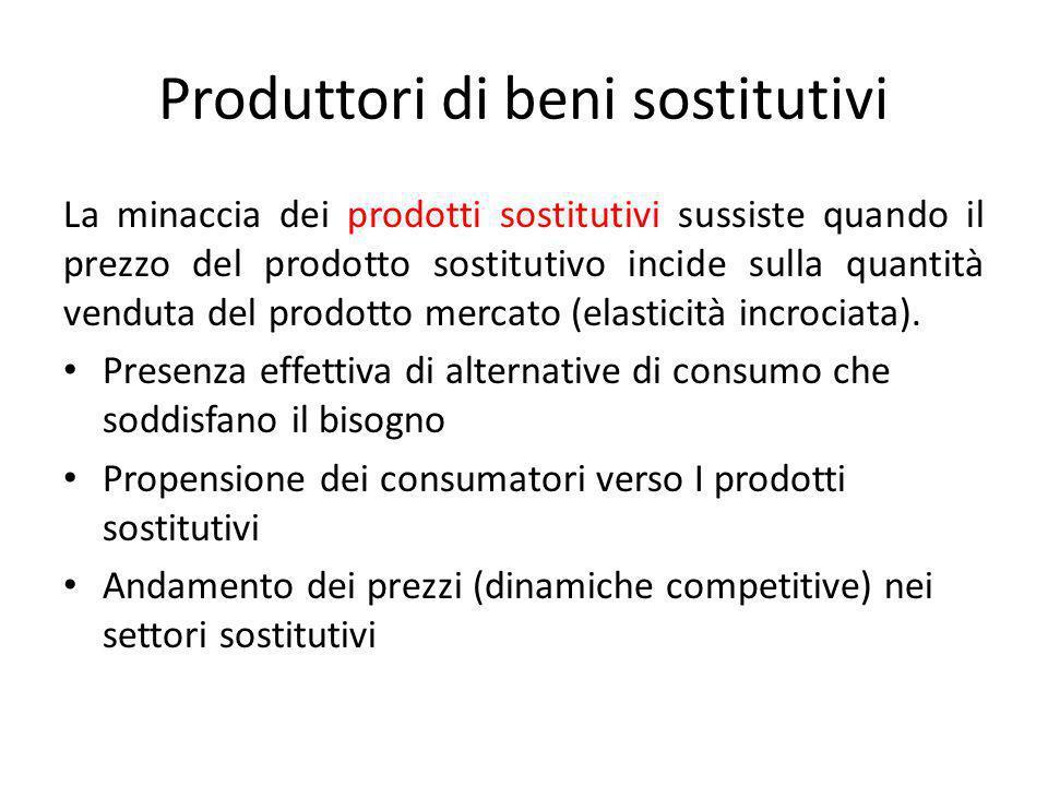 Produttori di beni sostitutivi