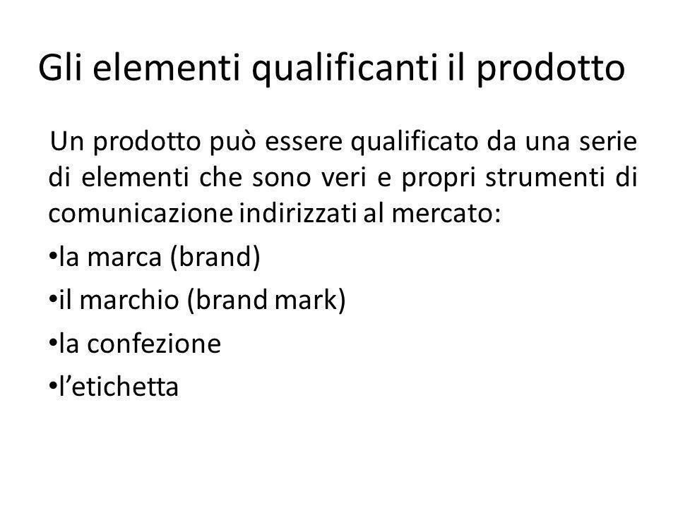 Gli elementi qualificanti il prodotto