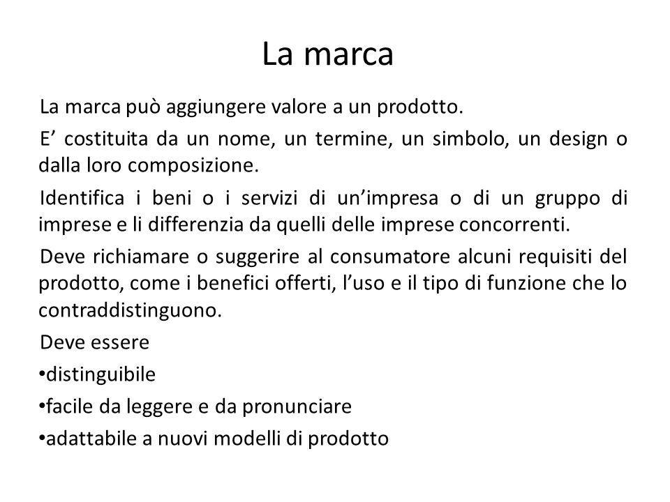 La marca La marca può aggiungere valore a un prodotto.