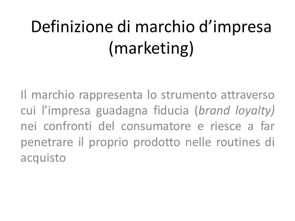 Definizione di marchio d'impresa (marketing)