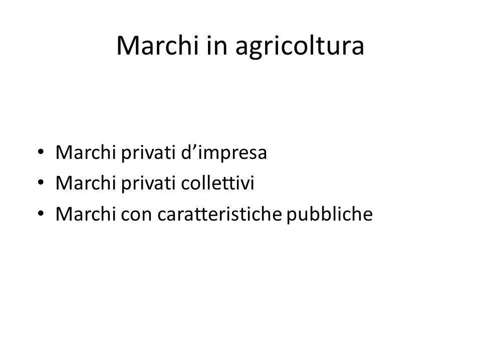 Marchi in agricoltura Marchi privati d'impresa