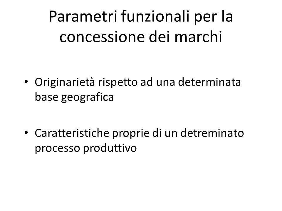 Parametri funzionali per la concessione dei marchi