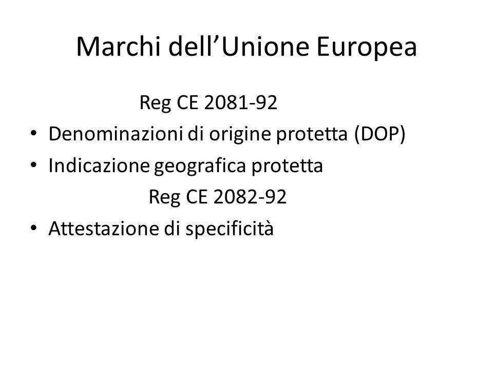 Marchi dell'Unione Europea