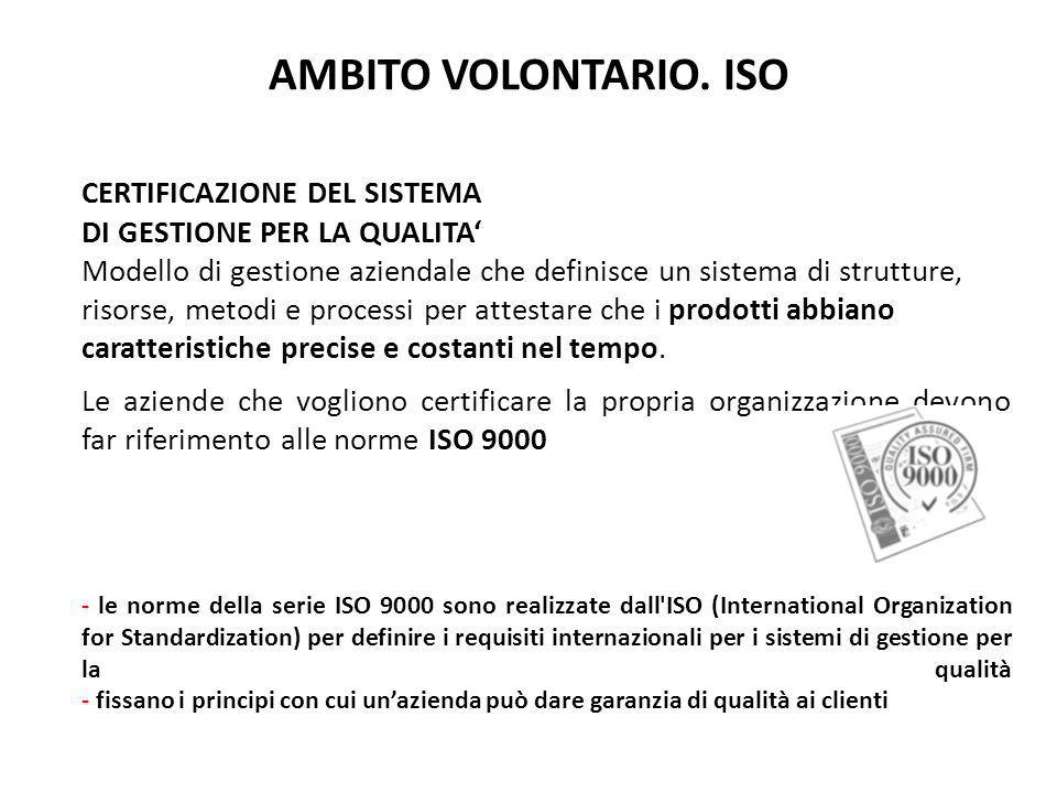 AMBITO VOLONTARIO. ISO
