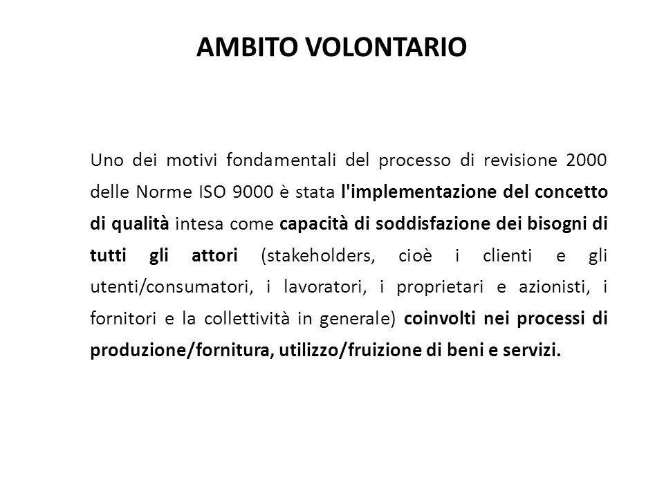 AMBITO VOLONTARIO
