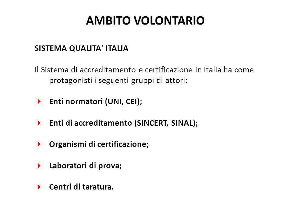 AMBITO VOLONTARIO SISTEMA QUALITA ITALIA