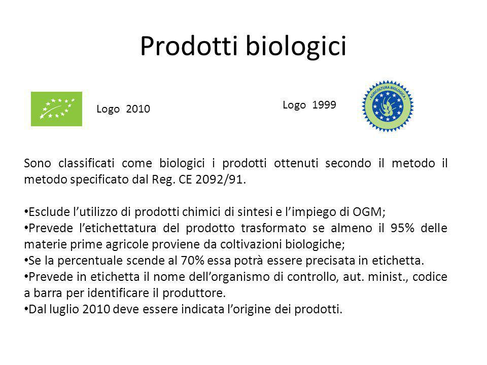 Prodotti biologici Logo 1999. Logo 2010.