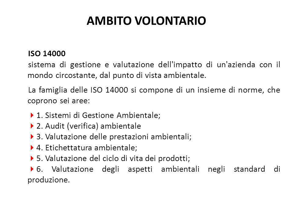 AMBITO VOLONTARIO ISO 14000. sistema di gestione e valutazione dell impatto di un azienda con il mondo circostante, dal punto di vista ambientale.