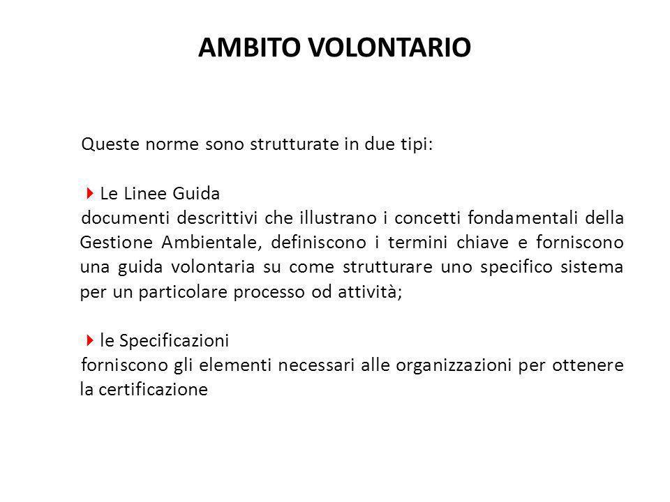 AMBITO VOLONTARIO Queste norme sono strutturate in due tipi: