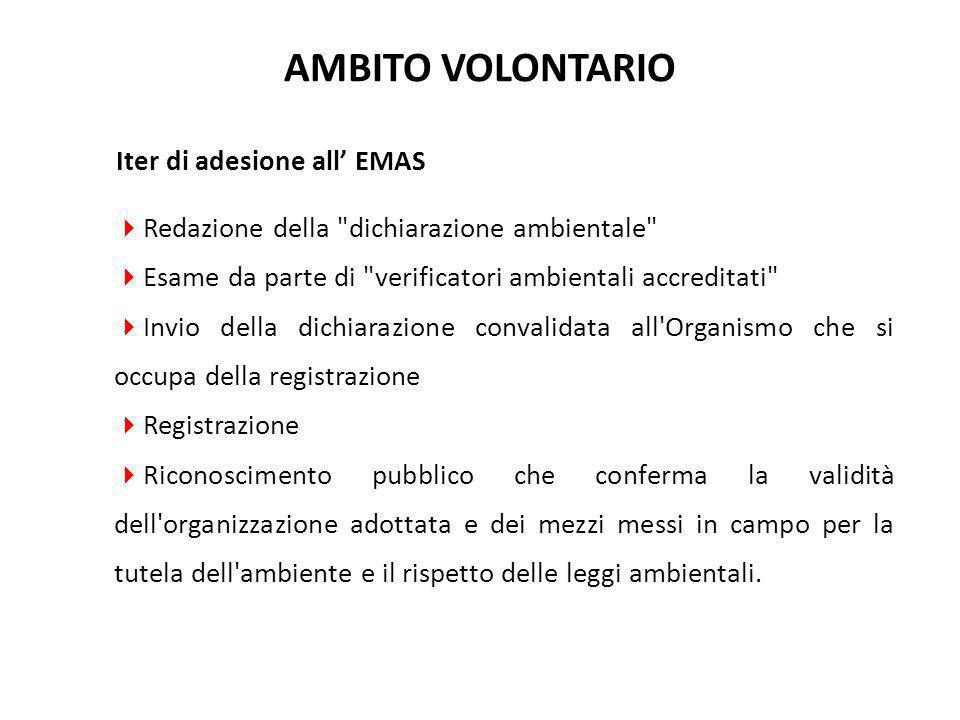 AMBITO VOLONTARIO Iter di adesione all' EMAS