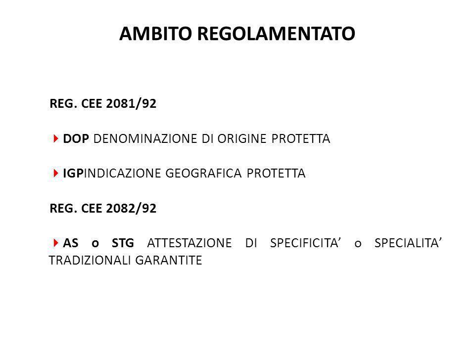 AMBITO REGOLAMENTATO REG. CEE 2081/92