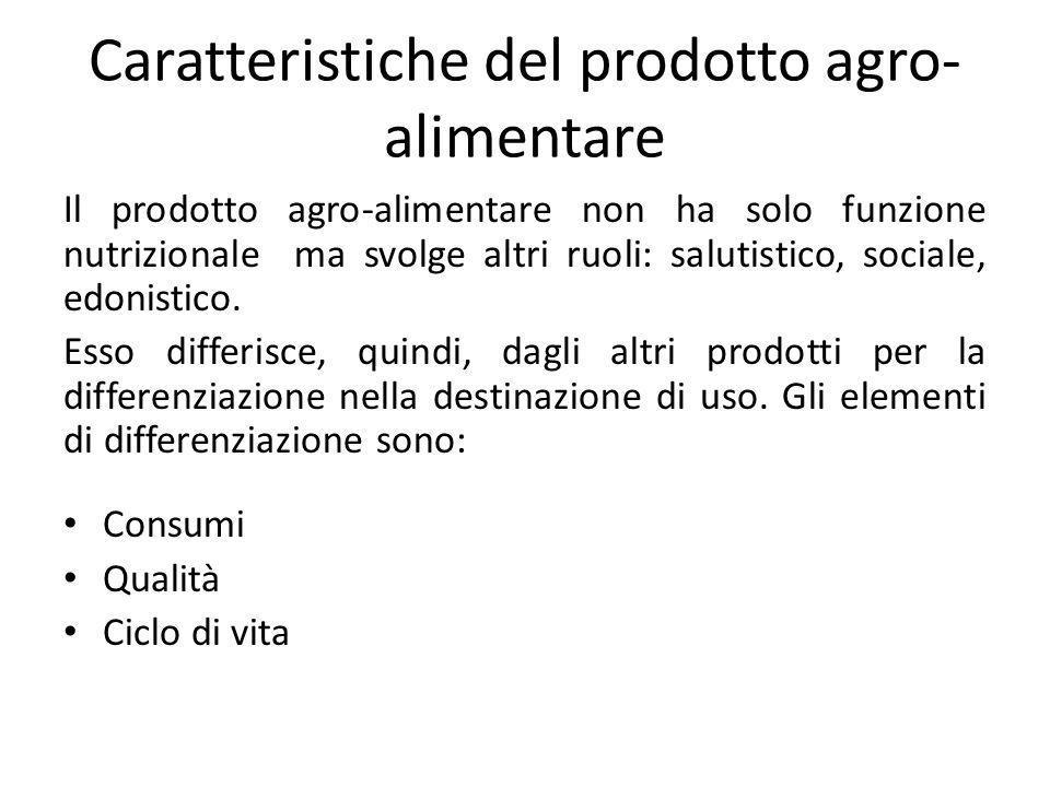 Caratteristiche del prodotto agro-alimentare