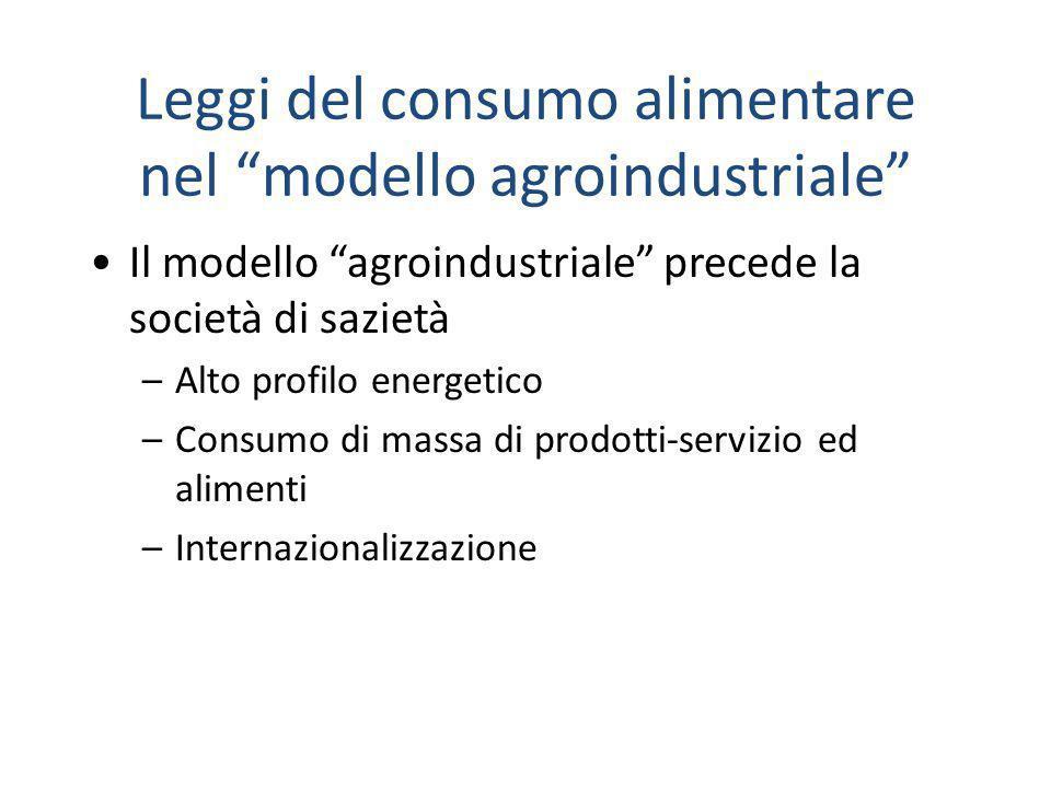 Leggi del consumo alimentare nel modello agroindustriale