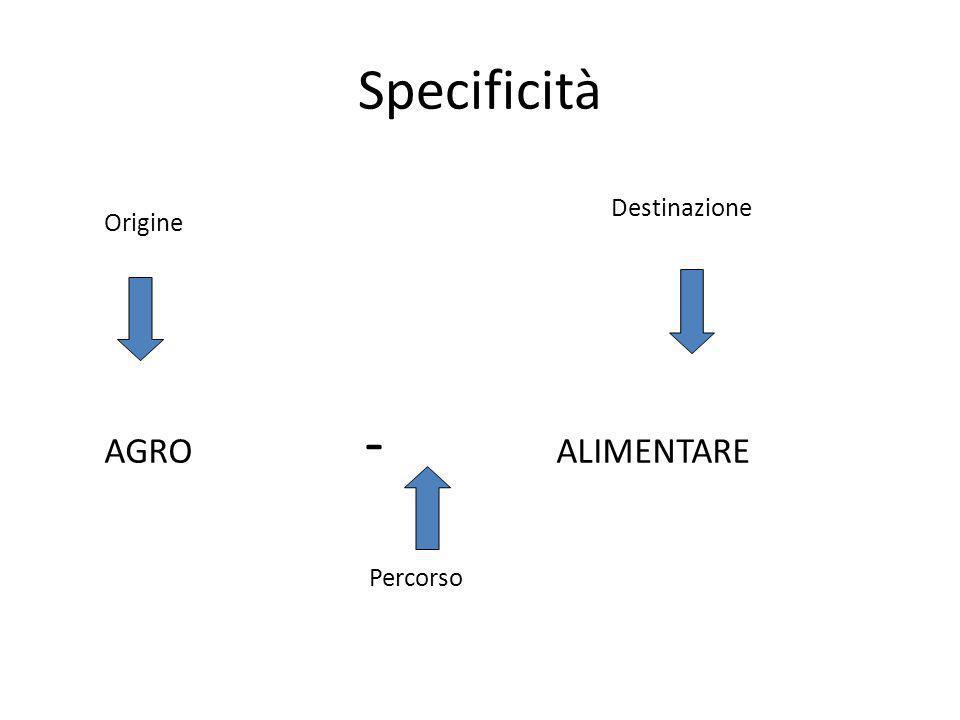 Specificità Destinazione Origine AGRO - ALIMENTARE Percorso