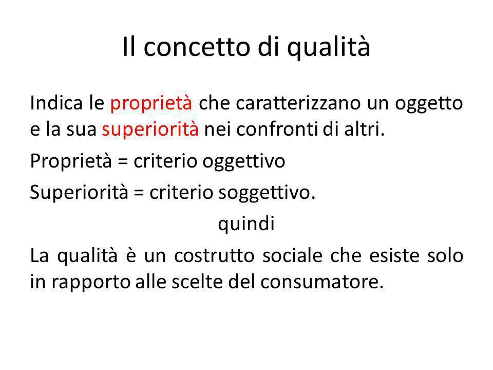 Il concetto di qualità