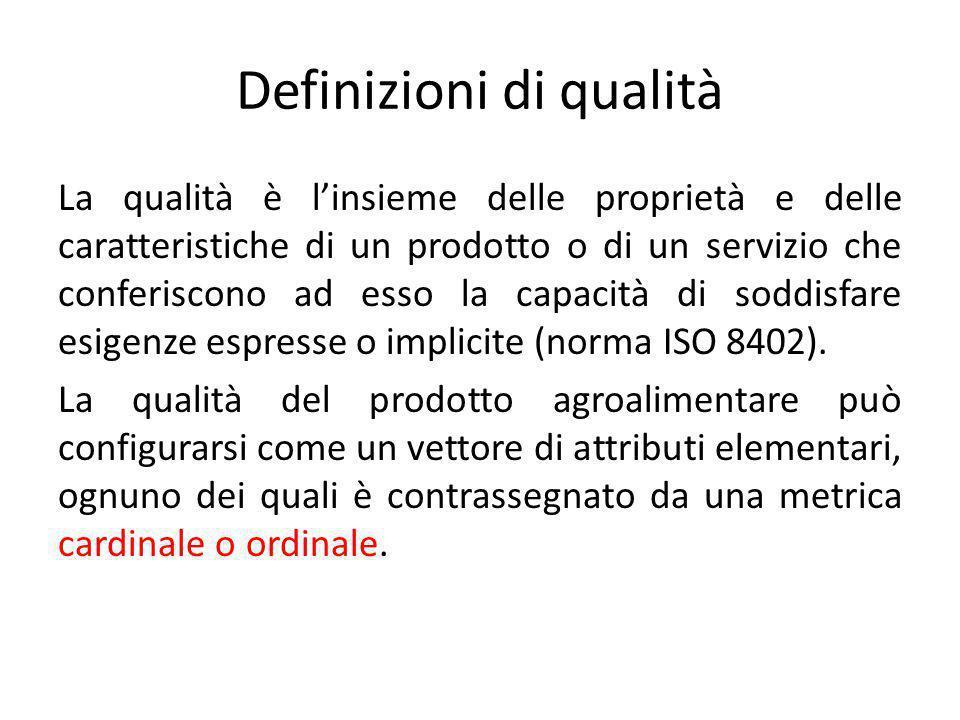 Definizioni di qualità