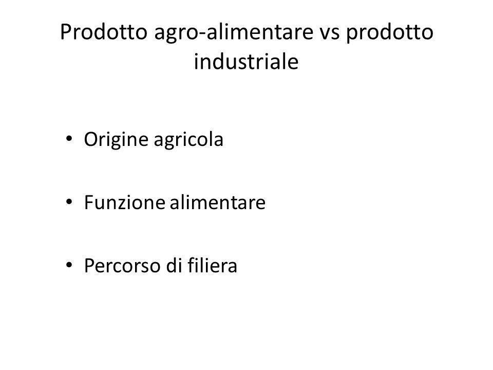 Prodotto agro-alimentare vs prodotto industriale
