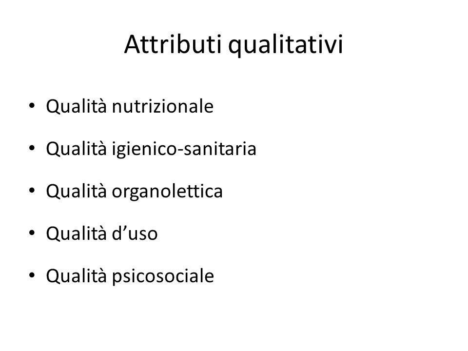Attributi qualitativi