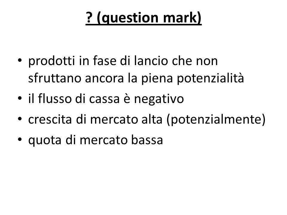 (question mark) prodotti in fase di lancio che non sfruttano ancora la piena potenzialità. il flusso di cassa è negativo.