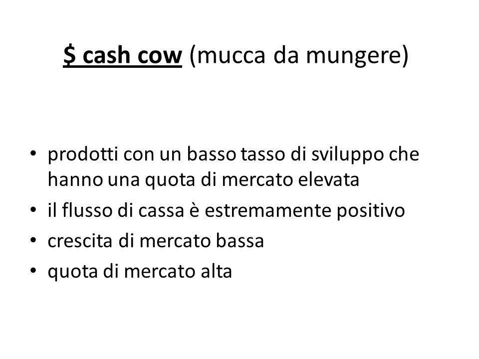 $ cash cow (mucca da mungere)