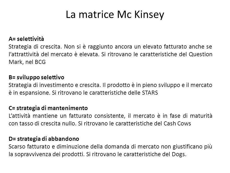 La matrice Mc Kinsey A= selettività