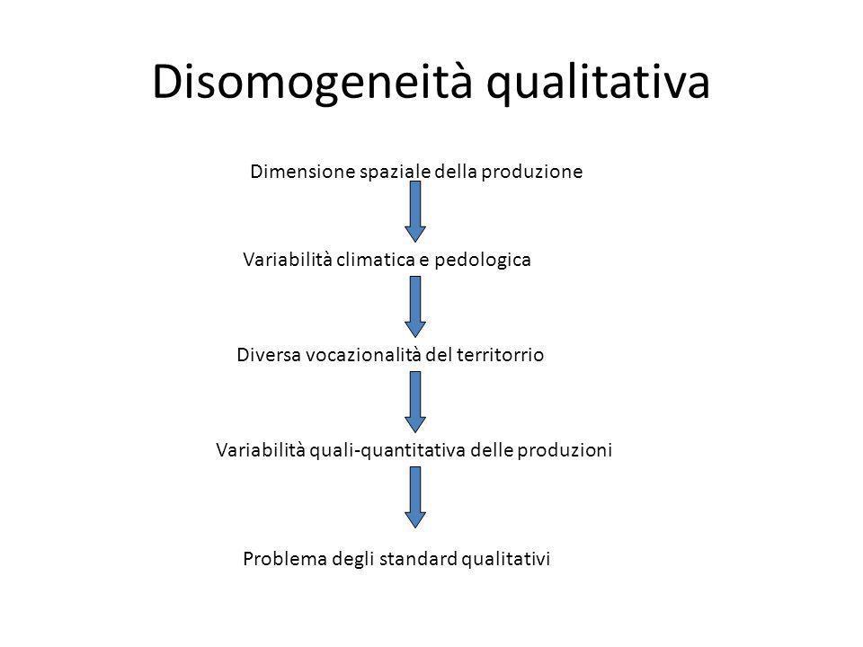 Disomogeneità qualitativa