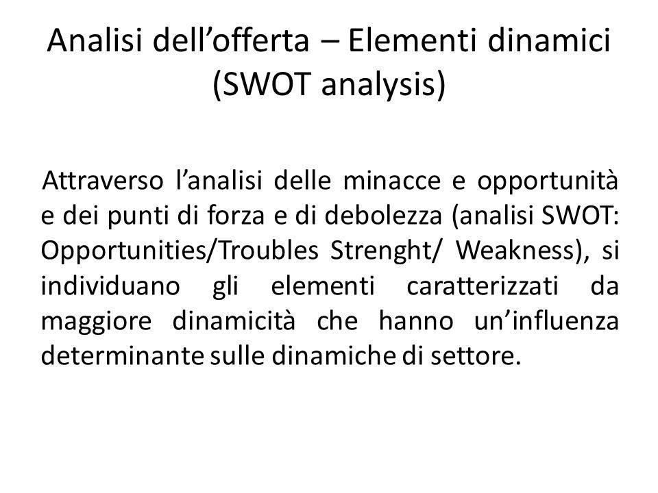 Analisi dell'offerta – Elementi dinamici (SWOT analysis)