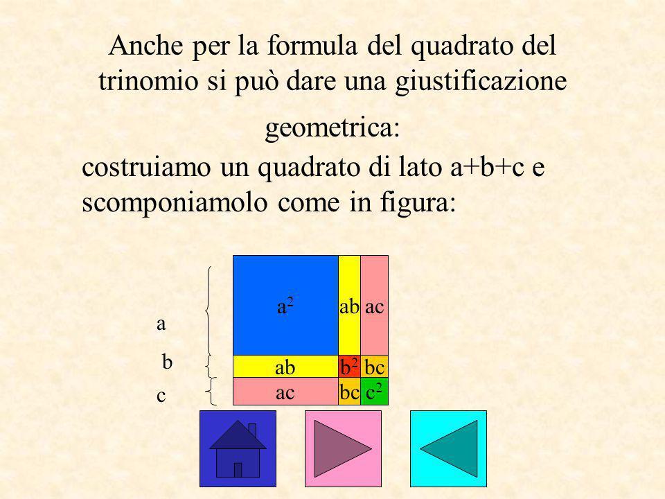 costruiamo un quadrato di lato a+b+c e scomponiamolo come in figura: