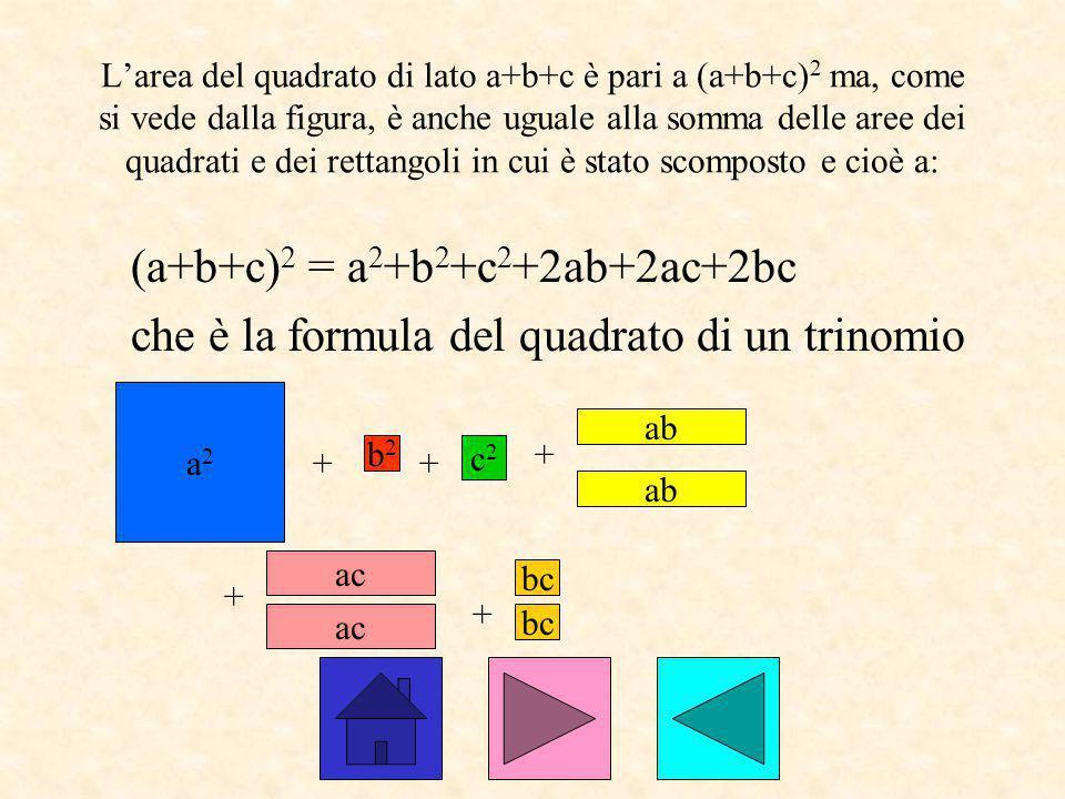 (a+b+c)2 = a2+b2+c2+2ab+2ac+2bc