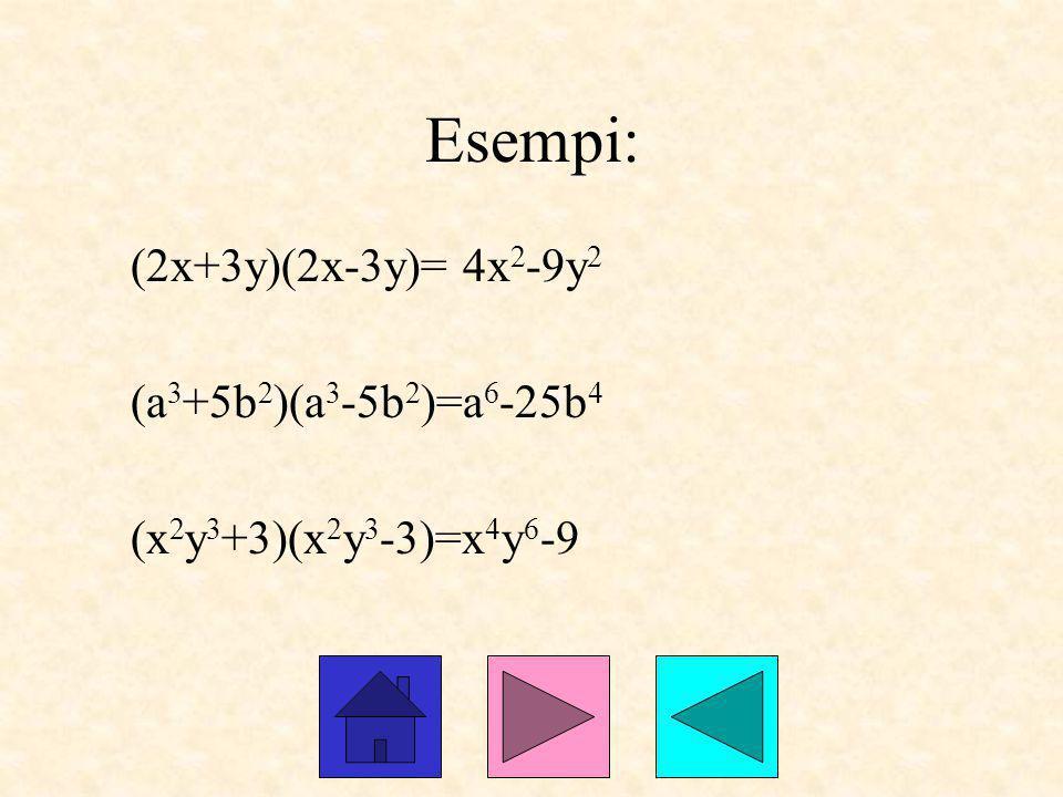 Esempi: (2x+3y)(2x-3y)= 4x2-9y2 (a3+5b2)(a3-5b2)=a6-25b4