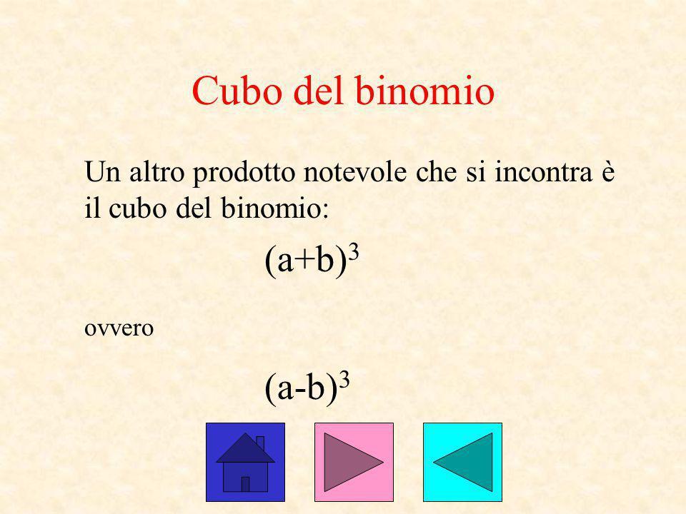 Cubo del binomio ovvero (a-b)3