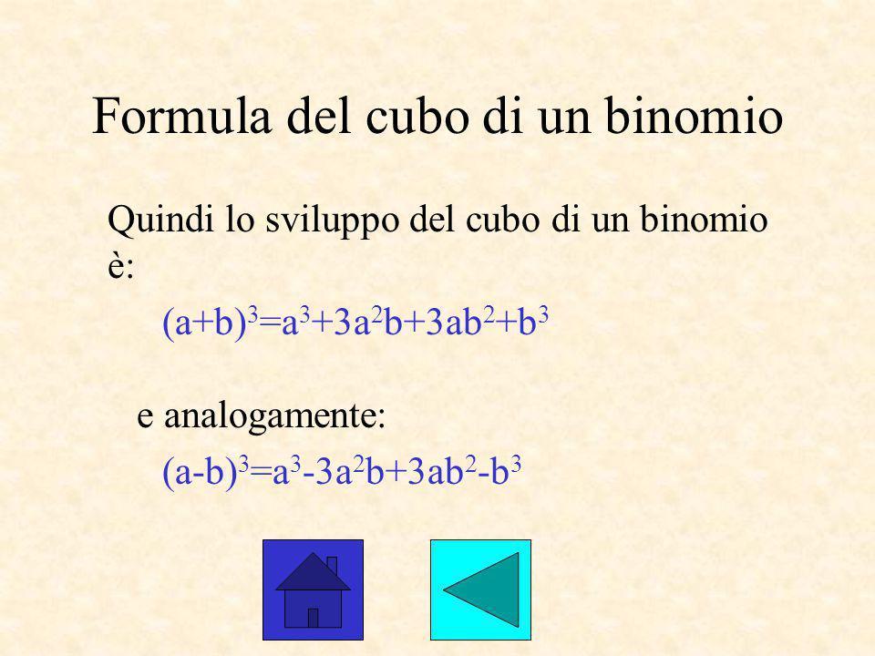 Formula del cubo di un binomio