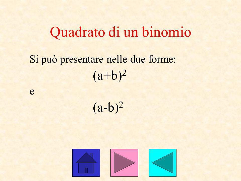 Quadrato di un binomio Si può presentare nelle due forme: (a+b)2 e