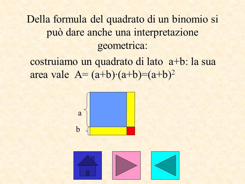 Della formula del quadrato di un binomio si può dare anche una interpretazione geometrica: