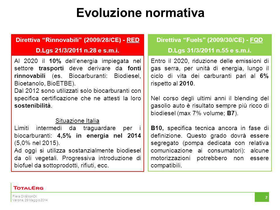 Evoluzione normativa Direttiva Rinnovabili (2009/28/CE) - RED