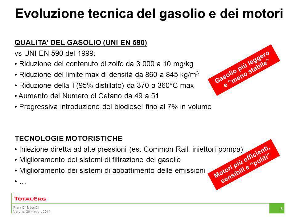 Evoluzione tecnica del gasolio e dei motori