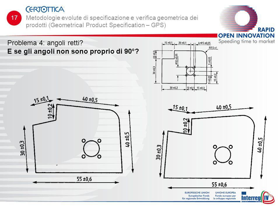 Problema 4: angoli retti E se gli angoli non sono proprio di 90°