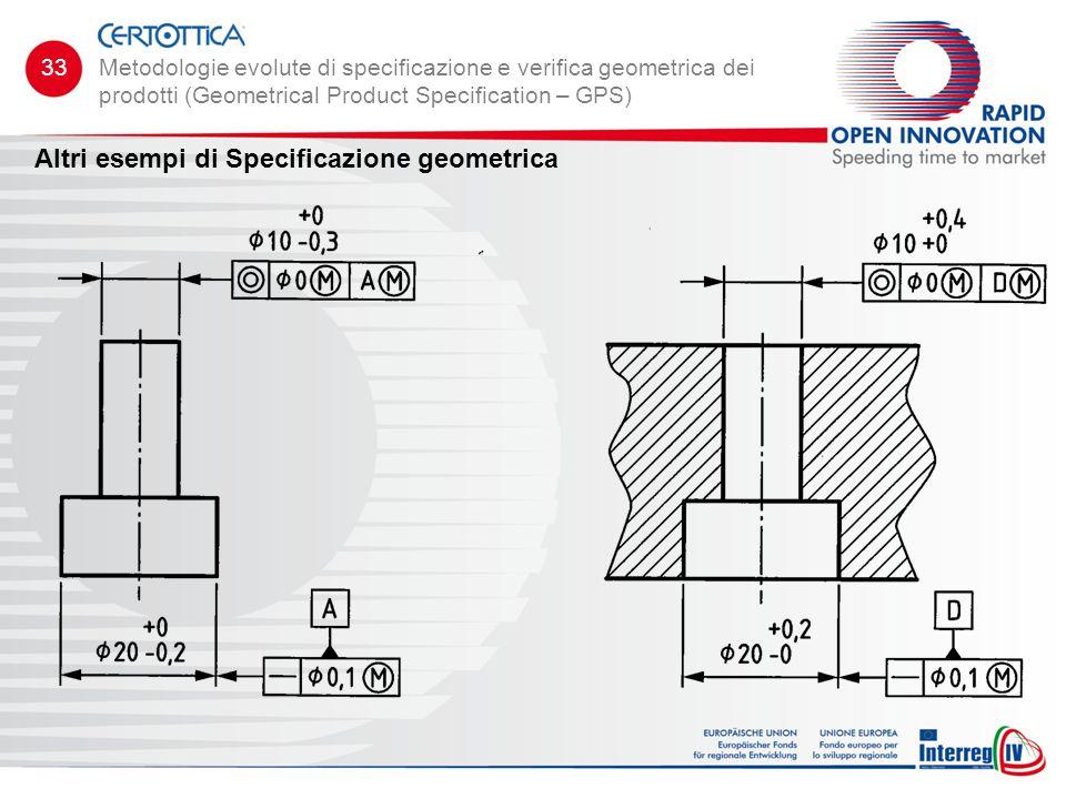 Altri esempi di Specificazione geometrica