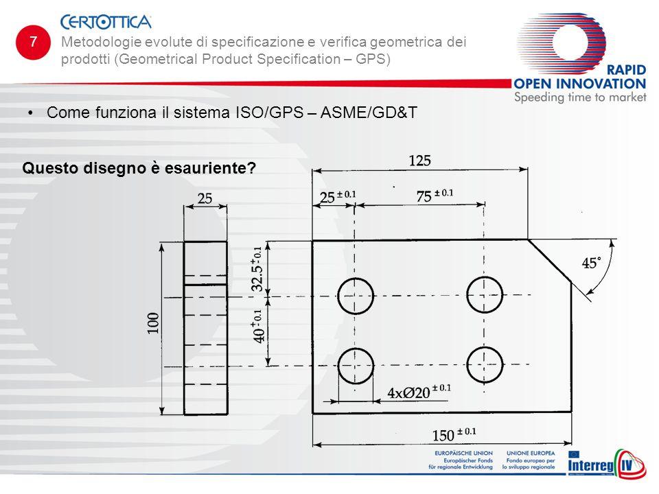 Come funziona il sistema ISO/GPS – ASME/GD&T