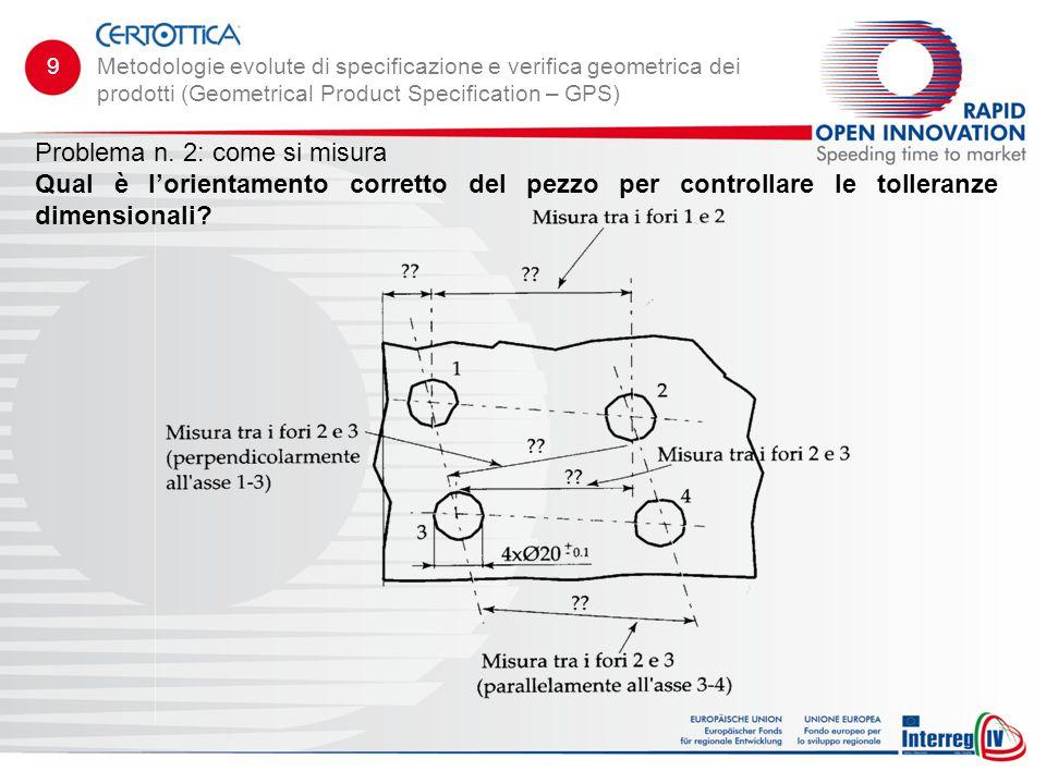Problema n. 2: come si misura