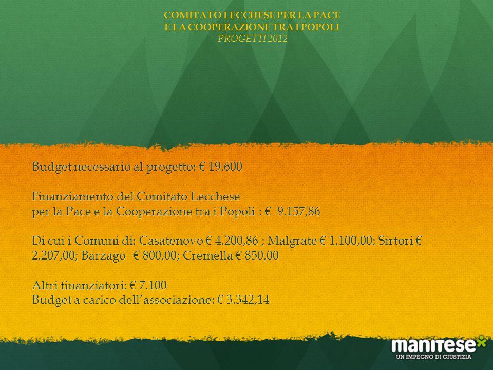 Budget necessario al progetto: € 19.600