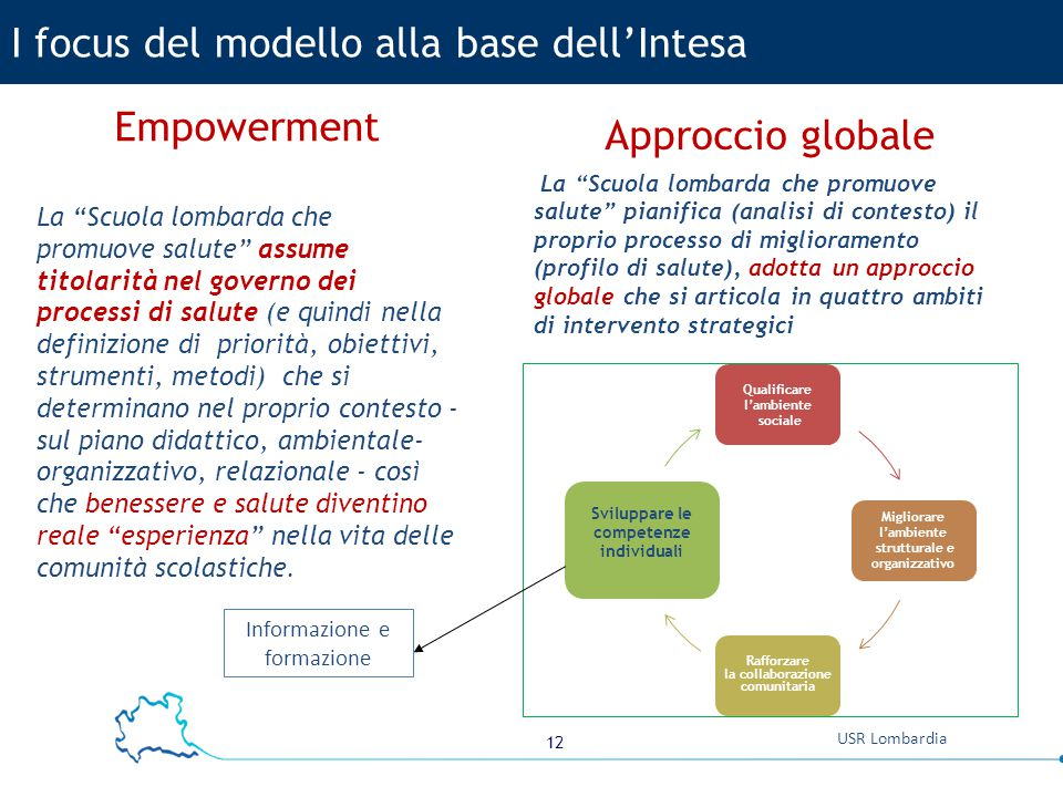 I focus del modello alla base dell'Intesa