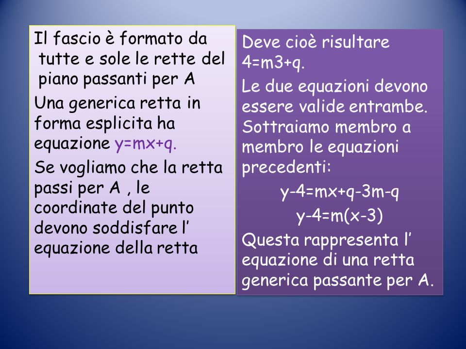 Il fascio è formato da tutte e sole le rette del piano passanti per A Una generica retta in forma esplicita ha equazione y=mx+q. Se vogliamo che la retta passi per A , le coordinate del punto devono soddisfare l' equazione della retta