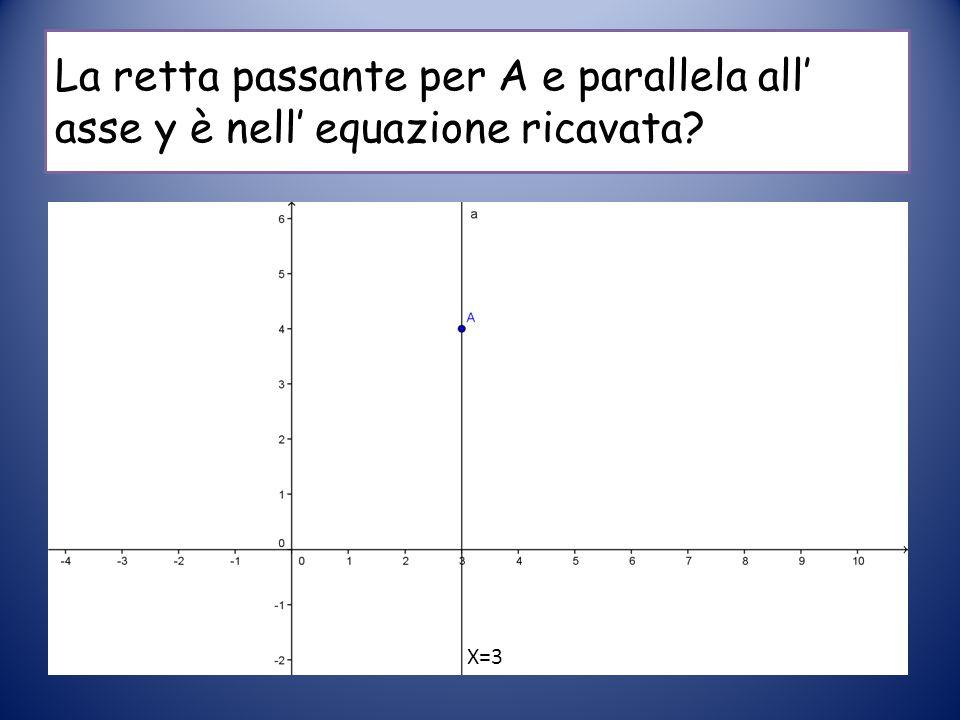La retta passante per A e parallela all' asse y è nell' equazione ricavata
