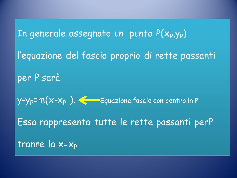 In generale assegnato un punto P(xP,yP) l'equazione del fascio proprio di rette passanti per P sarà