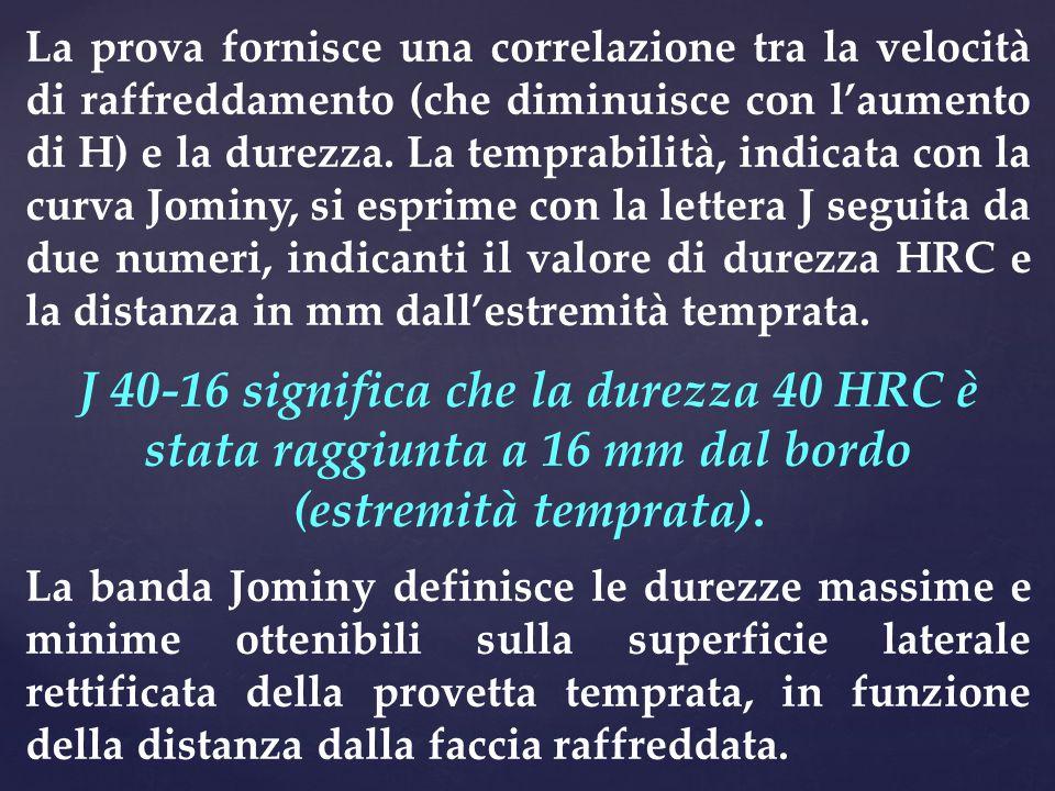 La prova fornisce una correlazione tra la velocità di raffreddamento (che diminuisce con l'aumento di H) e la durezza. La temprabilità, indicata con la curva Jominy, si esprime con la lettera J seguita da due numeri, indicanti il valore di durezza HRC e la distanza in mm dall'estremità temprata.