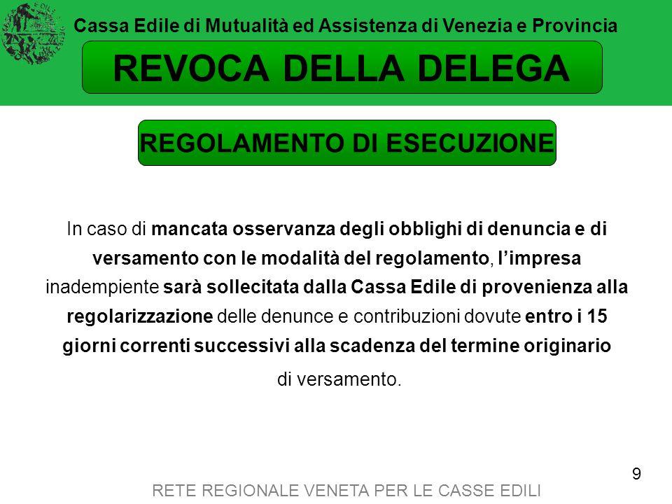 REVOCA DELLA DELEGA REGOLAMENTO DI ESECUZIONE