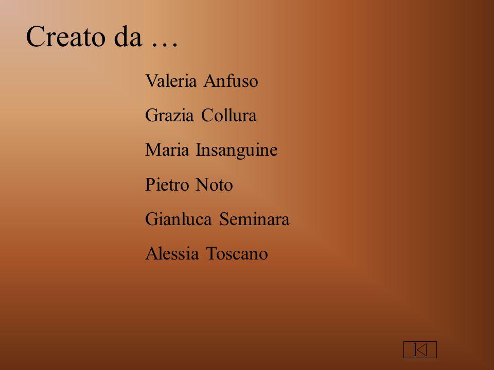 Creato da … Valeria Anfuso Grazia Collura Maria Insanguine Pietro Noto