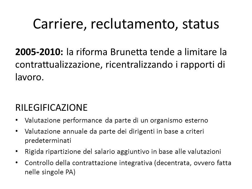 Carriere, reclutamento, status
