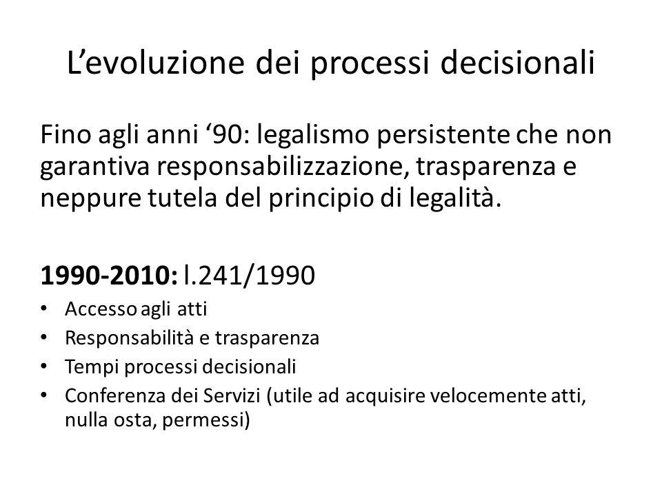 L'evoluzione dei processi decisionali